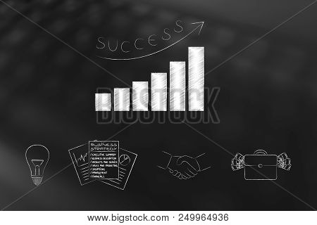 Business Results Analysis Conceptual Illustration: Idea To Business Plan To Investment Deals And Pro