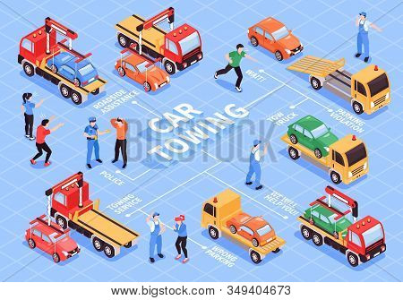 Isometric Tow Truck Flowchart Composition With Editable Text Captions People And Towing Cars With Ve