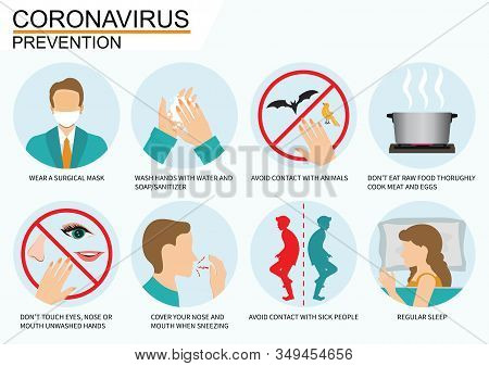 Coronavirus 2019-ncov Disease Prevention Infographic With Icons And Text, Healthcare And Medicine Co