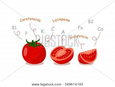Tomatoes With Vitamins And Nutrients Float On Top Isolated On White Background.