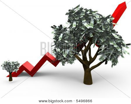 3D cartoon illustrating the growth of a money tree with 100 euro leafs poster