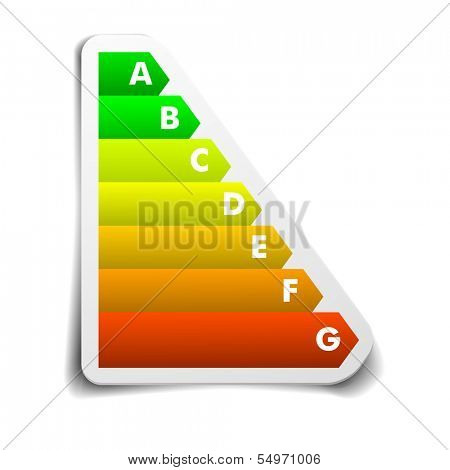 detailed illustration of an energy efficiency rating sticker poster