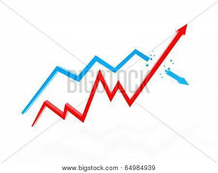 Two Arrow Chart