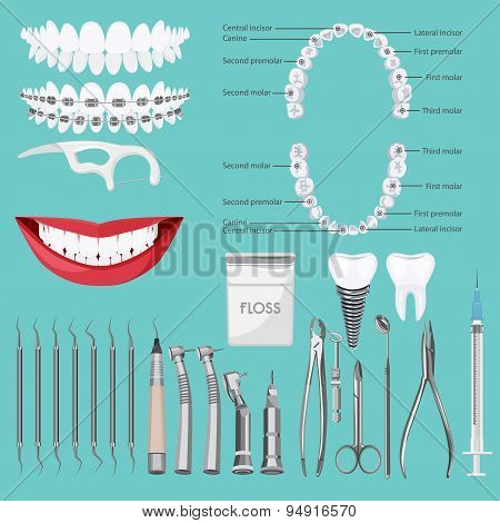 Dental care symbols.