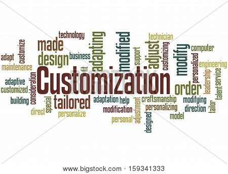 Customization, Word Cloud Concept 5