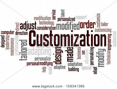 Customization, Word Cloud Concept 6
