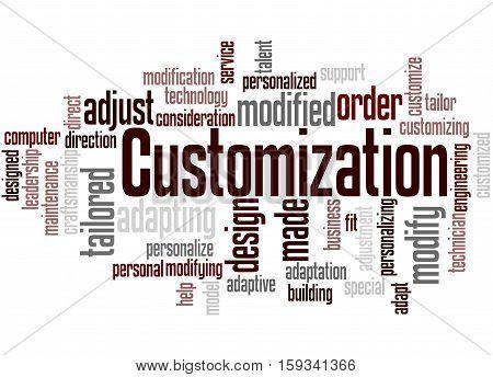 Customization, Word Cloud Concept 6