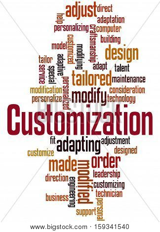 Customization, Word Cloud Concept 9