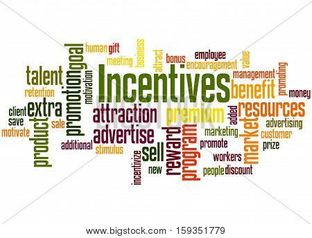 Incentives, Word Cloud Concept 9