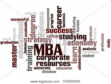 Mba, Word Cloud Concept