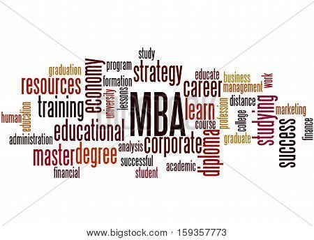 Mba, Word Cloud Concept 8