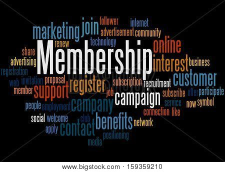 Membership, Word Cloud Concept 3