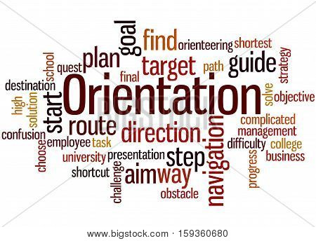 Orientation, Word Cloud Concept 2