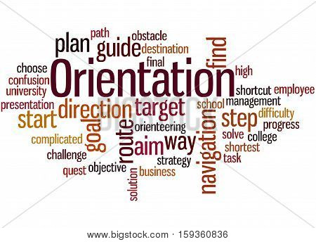 Orientation, Word Cloud Concept 3