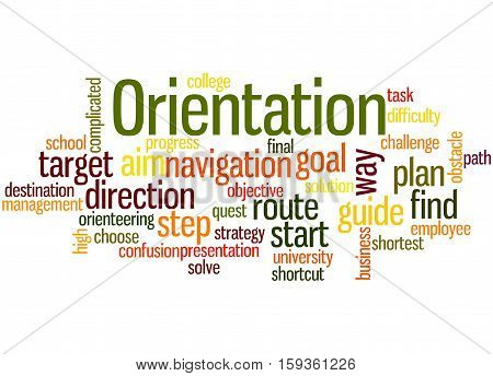 Orientation, Word Cloud Concept 6
