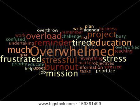 Overwhelmed, Word Cloud Concept 2