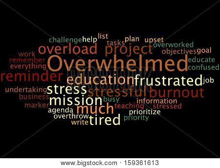 Overwhelmed, Word Cloud Concept 3