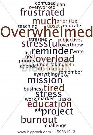 Overwhelmed, Word Cloud Concept 6