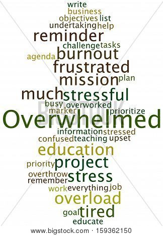 Overwhelmed, Word Cloud Concept 8