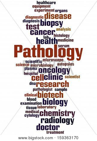 Pathology, Word Cloud Concept 9