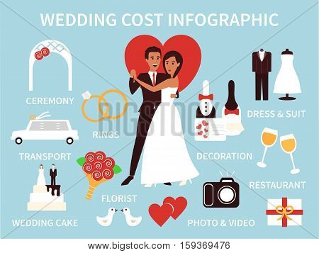 Wedding costs infographics Financial plan for ceremony and decoration. Flat vector illustration.