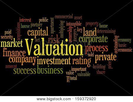 Valuation, Word Cloud Concept 2