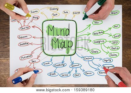 Close-up Of Businesspeople Drawing The Concept Of Mind Map On Paper Using Colorful Marker On Wooden Desk