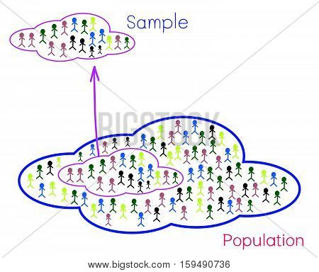 Business and Marketing or Social Research The Process of Selecting Sample of Elements From Target Population to Conduct A Survey..