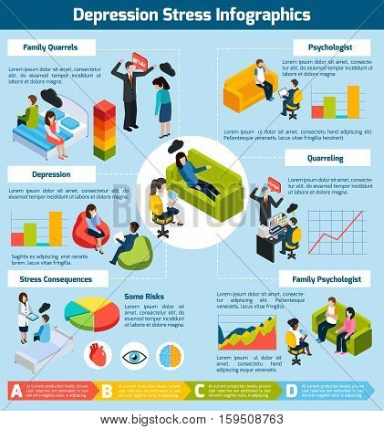 Depression stress isometric infographics with mental problems treatment consulting and consequences vector illustration