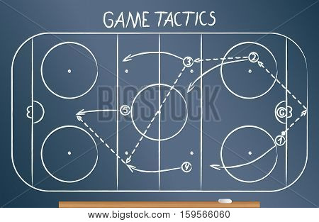 Hockey tactics scheme drawn on the blackboard in chalk template playbook