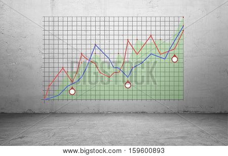 A diagram with two kinked lines and a green zone on a plaid background painted on a grey wall. Graphic presentation. Statistical graphic. Drops and rises.