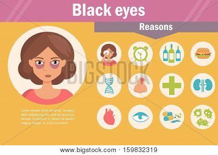 Black eyes. Reasons. Vector. Cartoon. Isolated Flat Illustration for websites brochures magazines