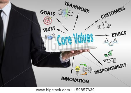 Core Values concept with young man holding a tablet computer.