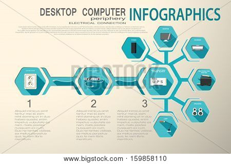 Vector infographics set of desktop computer periphery electrical connection with hexagon icons on the turquoise background with shadow cut from paper.