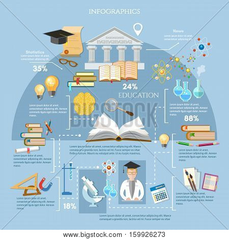 Education infographic elements student learning vector. Open book of knowledge back to school different educational supplies infographic effective modern education template design vector