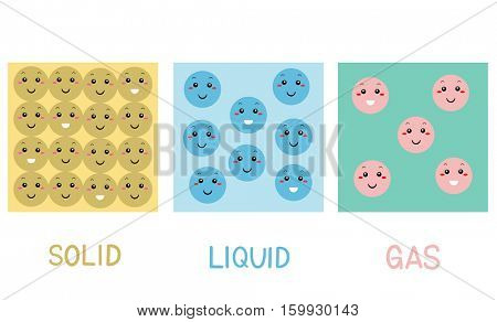 Mascot Illustration of a Particle Model Featuring the Molecules of Solids, Liquids, and Gases