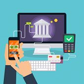 Flat design vector illustration concepts of online payment methods. Internet banking purchasing and transaction electronic funds transfers and bank wire transfer. poster