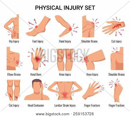 Human Body Parts Physical Injury Flat Set With Head Contusion Elbow Bruise Open Cut Wounds Vector Il