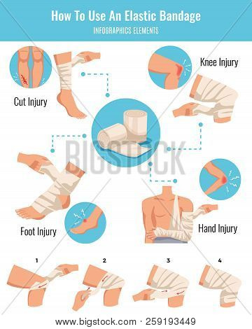 Elastic Bandage Application Tips For Cuts And Bruise Limbs Injuries Treatment Flat Infographic Eleme
