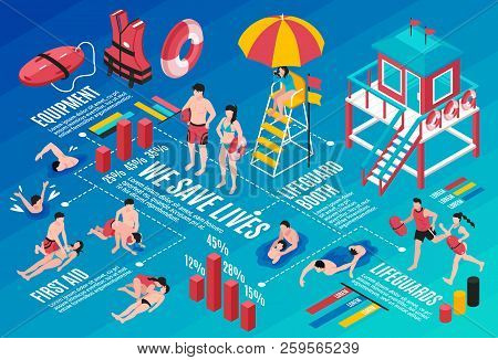 Beach Lifeguards Infographics Layout With Rescue Inventory Lifeguard Booth First Aid Isometric Eleme