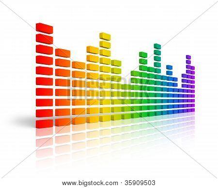 Rainbow graphic equalizer