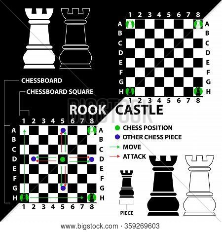 Rook, Castle. Chess Piece Made In The Form Of Illustrations And Icons. Black And White Rook With A D