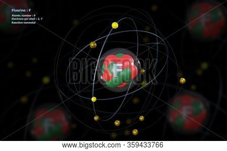 3d Illustration Of Atom Of Fluorine With Detailed Core And Its 9 Electrons With Other Atoms In Backg