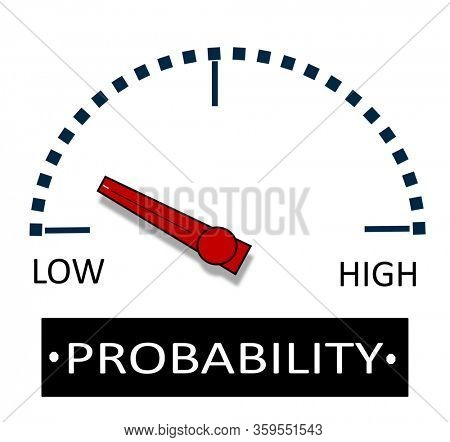 Low probability in conceptual gauge
