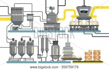 Sunflower Oil Production Process, Filtration, Pressing, Refining, Deodorization, Packaging Automated