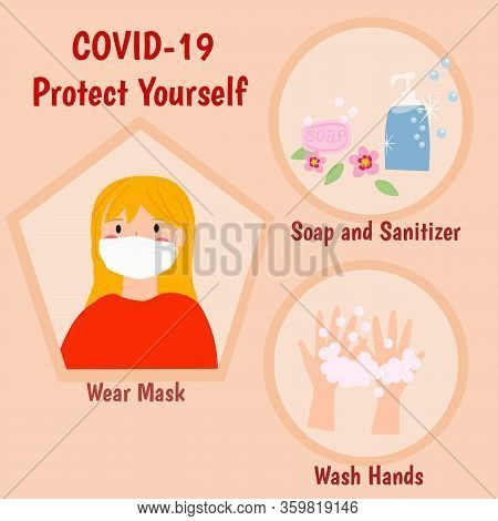 How To Protect Yourself From Covid-19 Concept.