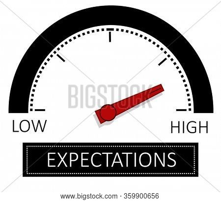 Indicator of high expectations level