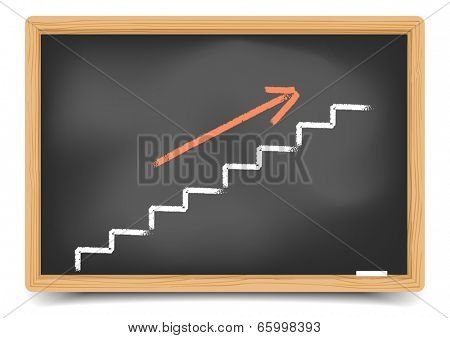 detailed illustration of a blackboard with a staircase sketch, eps10 vector, gradient mesh included
