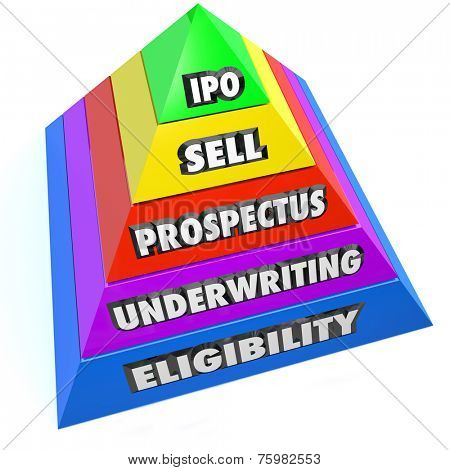 IPO words on a pyramid of steps including Eligibility, Underwriting, Prospectus and Sell on the way to an Initial Public Offering poster