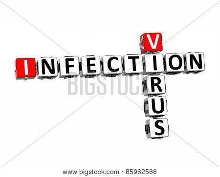 3D Crossword Virus Infection On White Background